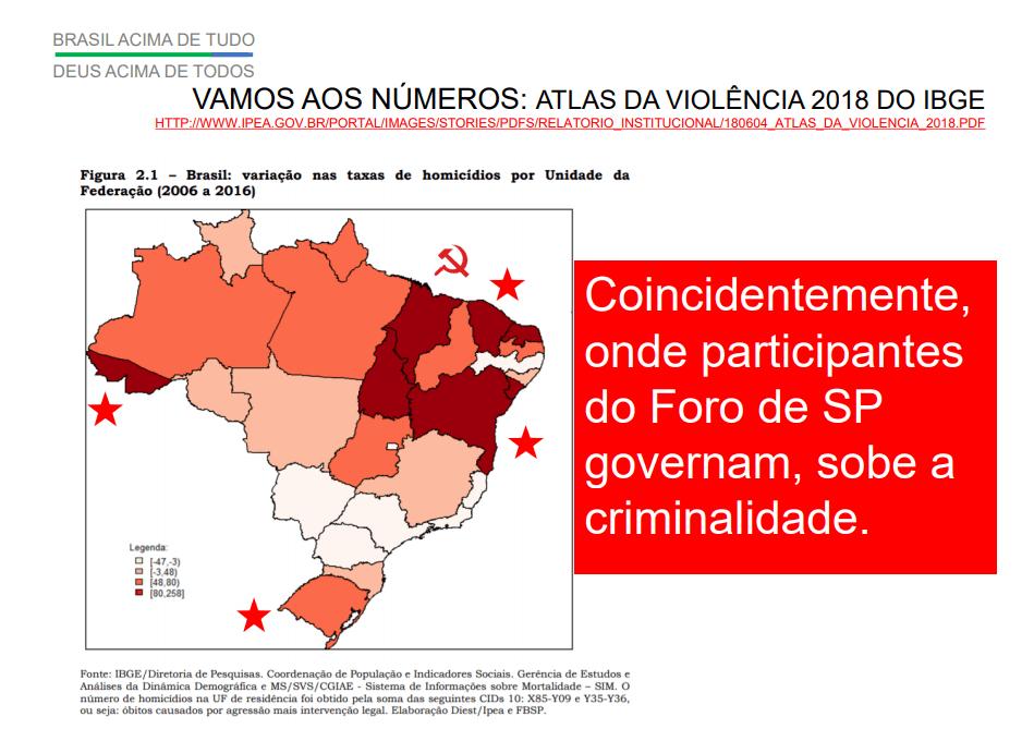Bolsonaro e a violência